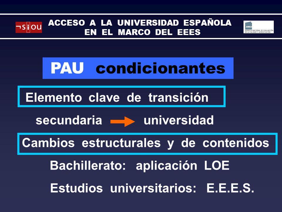 PAU condicionantes Elemento clave de transición secundaria universidad Cambios estructurales y de contenidos Bachillerato: aplicación LOE Estudios universitarios: E.E.E.S.