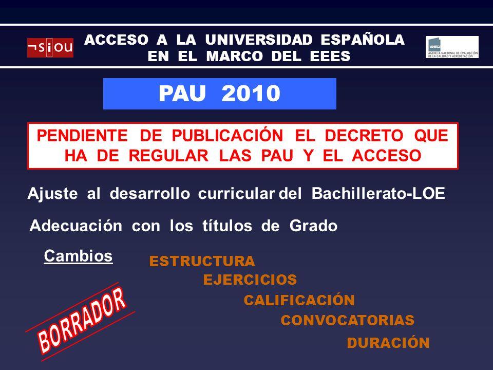 PAU 2010 PENDIENTE DE PUBLICACIÓN EL DECRETO QUE HA DE REGULAR LAS PAU Y EL ACCESO Cambios Ajuste al desarrollo curricular del Bachillerato-LOE Adecuación con los títulos de Grado ESTRUCTURA EJERCICIOS CALIFICACIÓN CONVOCATORIAS DURACIÓN ACCESO A LA UNIVERSIDAD ESPAÑOLA EN EL MARCO DEL EEES