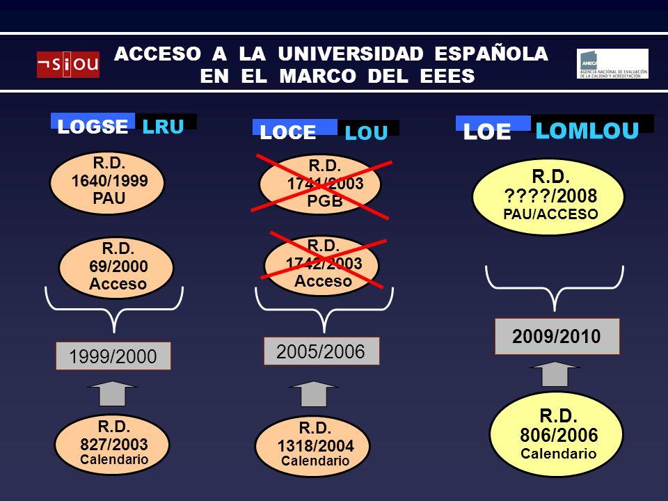 LRU LOGSE LOMLOU LOE LOU LOCE R.D.1640/1999 PAU R.D.