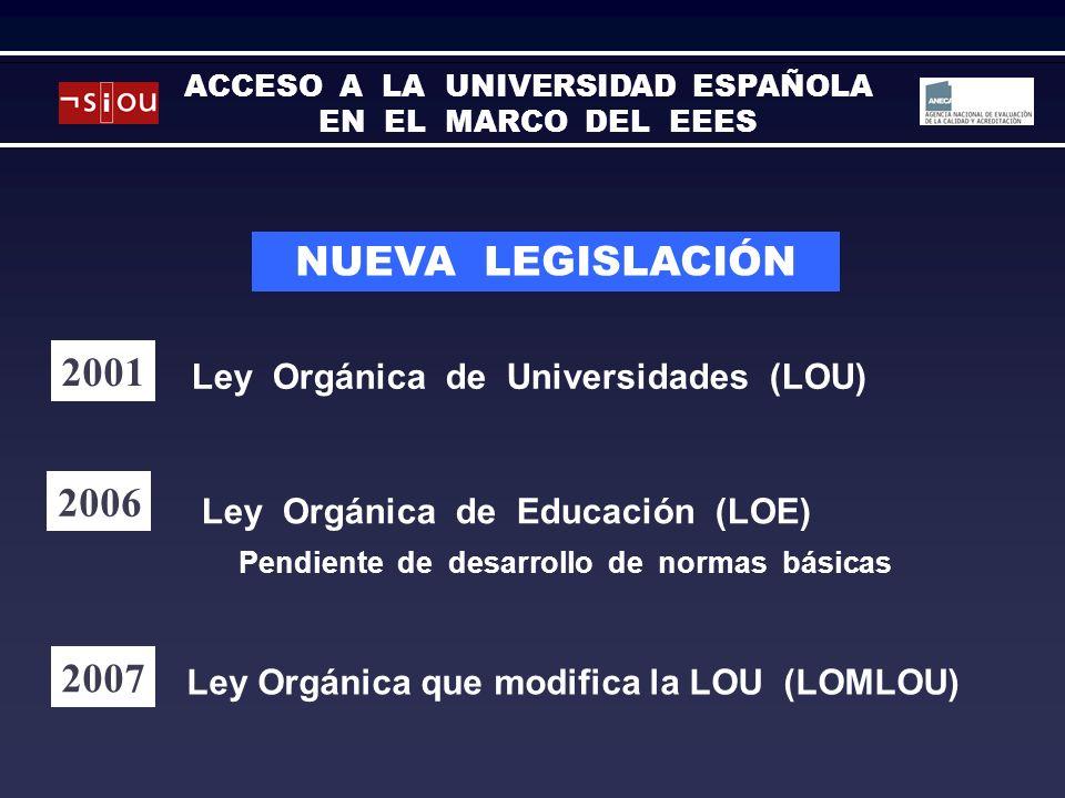 Pendiente de desarrollo de normas básicas NUEVA LEGISLACIÓN Ley Orgánica de Universidades (LOU) Ley Orgánica de Educación (LOE) Ley Orgánica que modifica la LOU (LOMLOU) 2001 2007 2006 ACCESO A LA UNIVERSIDAD ESPAÑOLA EN EL MARCO DEL EEES