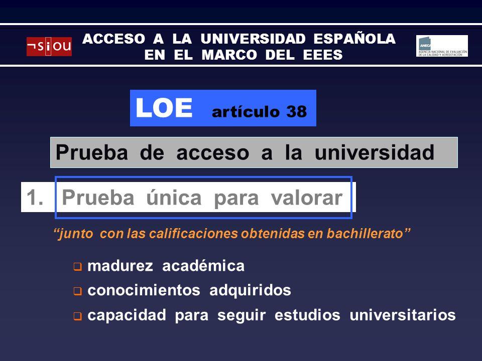 LOE artículo 38 madurez académica Prova daccés a la universitat 1.