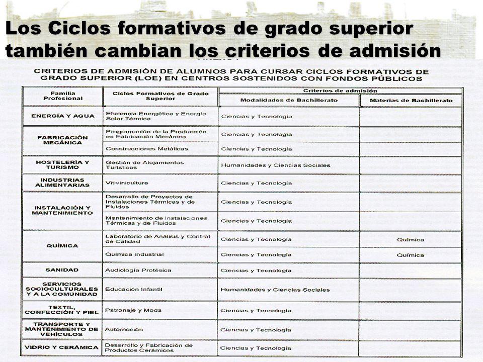 Los Ciclos formativos de grado superior también cambian los criterios de admisión