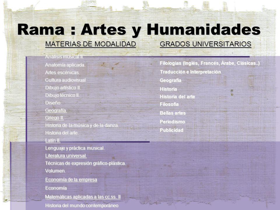 Rama : Artes y Humanidades MATERIAS DE MODALIDAD Análisis musical II.