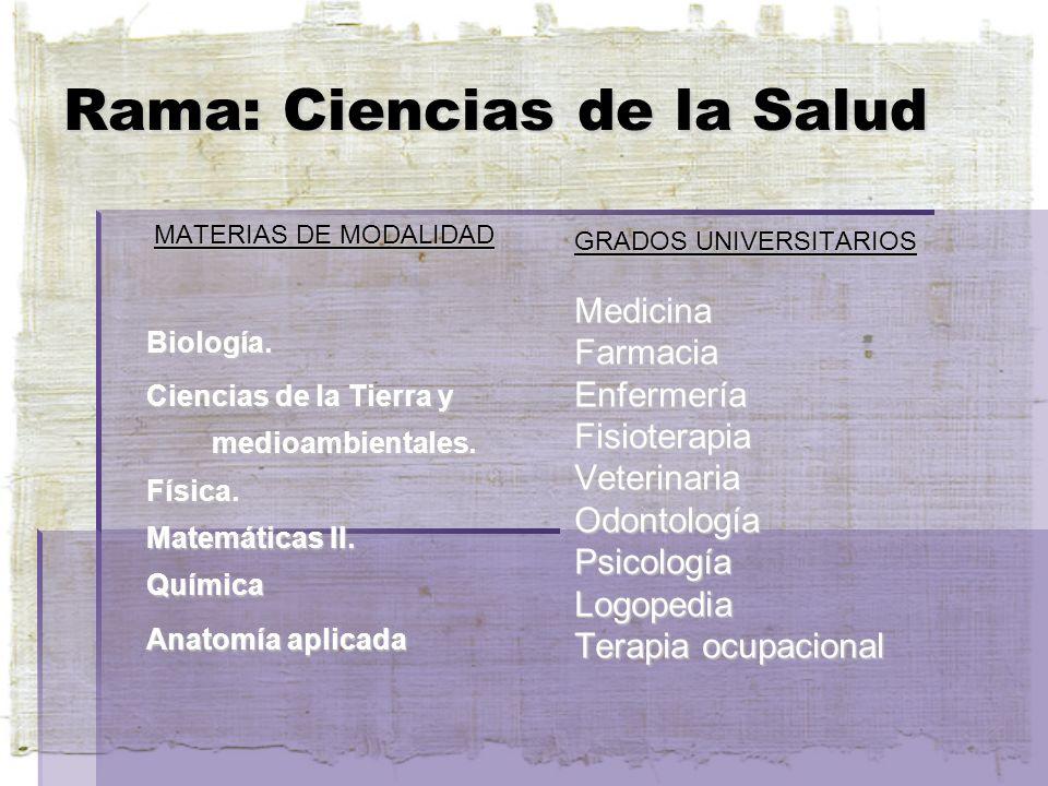 Rama: Ciencias de la Salud MATERIAS DE MODALIDAD MATERIAS DE MODALIDADBiología.