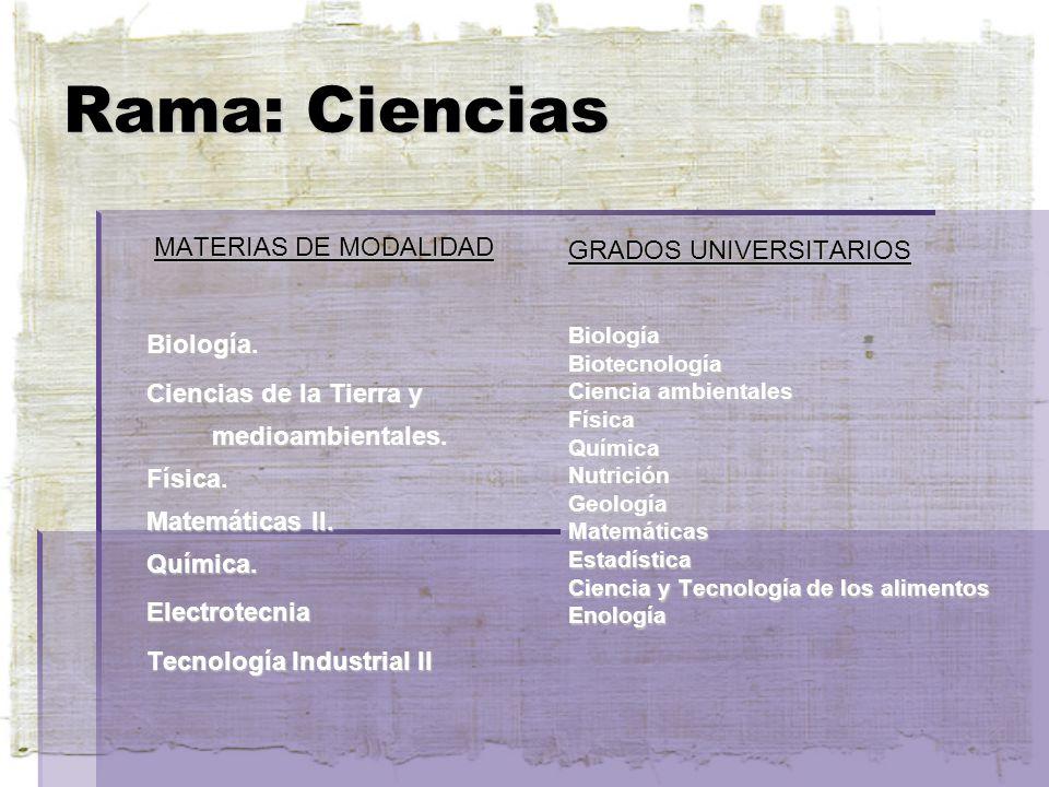 Rama: Ciencias MATERIAS DE MODALIDAD MATERIAS DE MODALIDADBiología.