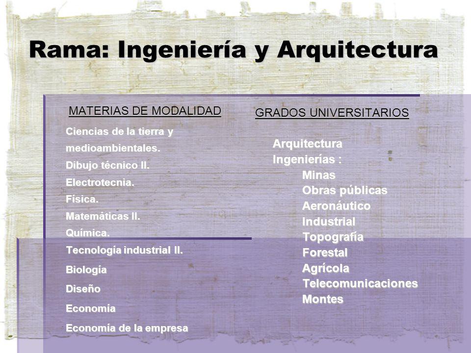 Rama: Ingeniería y Arquitectura MATERIAS DE MODALIDAD MATERIAS DE MODALIDAD Ciencias de la tierra y medioambientales.