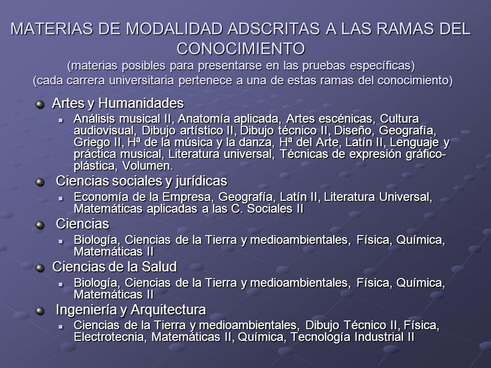 MATERIAS DE MODALIDAD ADSCRITAS A LAS RAMAS DEL CONOCIMIENTO (materias posibles para presentarse en las pruebas específicas) (cada carrera universitar