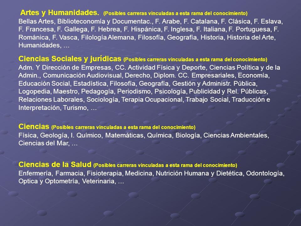 Artes y Humanidades. (Posibles carreras vinculadas a esta rama del conocimiento) Bellas Artes, Biblioteconomía y Documentac., F. Arabe, F. Catalana, F