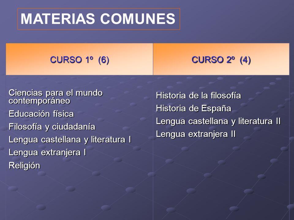 MATERIAS COMUNES CURSO 1º (6) CURSO 2º (4) Ciencias para el mundo contemporáneo Educación física Filosofía y ciudadanía Lengua castellana y literatura