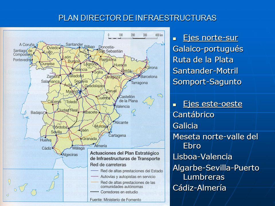 PLAN DIRECTOR DE INFRAESTRUCTURAS Ejes norte-sur Ejes norte-surGalaico-portugués Ruta de la Plata Santander-MotrilSomport-Sagunto Ejes este-oeste Ejes