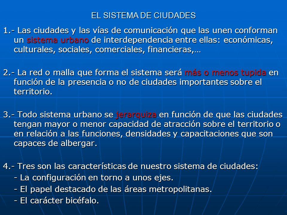 EL SISTEMA DE CIUDADES 1.- Las ciudades y las vías de comunicación que las unen conforman un sistema urbano de interdependencia entre ellas: económica