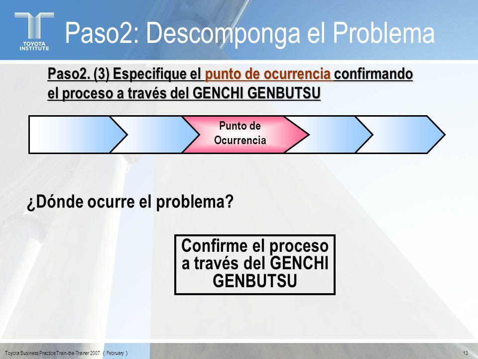 Toyota Business Practice Train-the-Trainer 2007 February 13 Paso2. (3) Especifique el punto de ocurrencia confirmando el proceso a través del GENCHI G