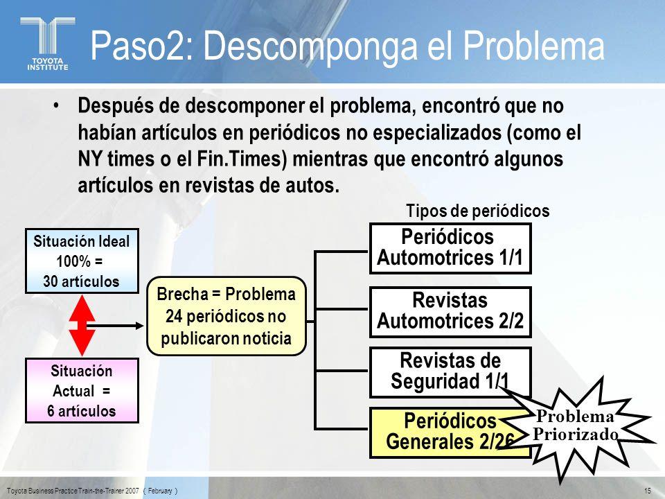 Toyota Business Practice Train-the-Trainer 2007 February 15 Después de descomponer el problema, encontró que no habían artículos en periódicos no espe