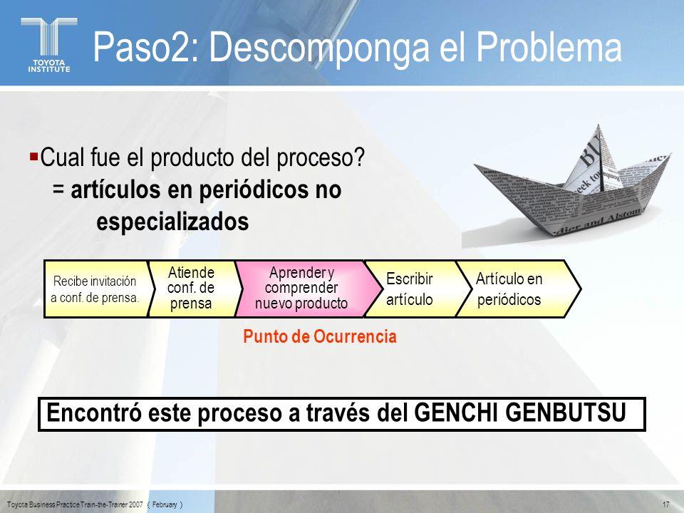 Toyota Business Practice Train-the-Trainer 2007 February 17 Artículo en periódicos Escribir artículo Aprender y comprender nuevo producto Punto de Ocu