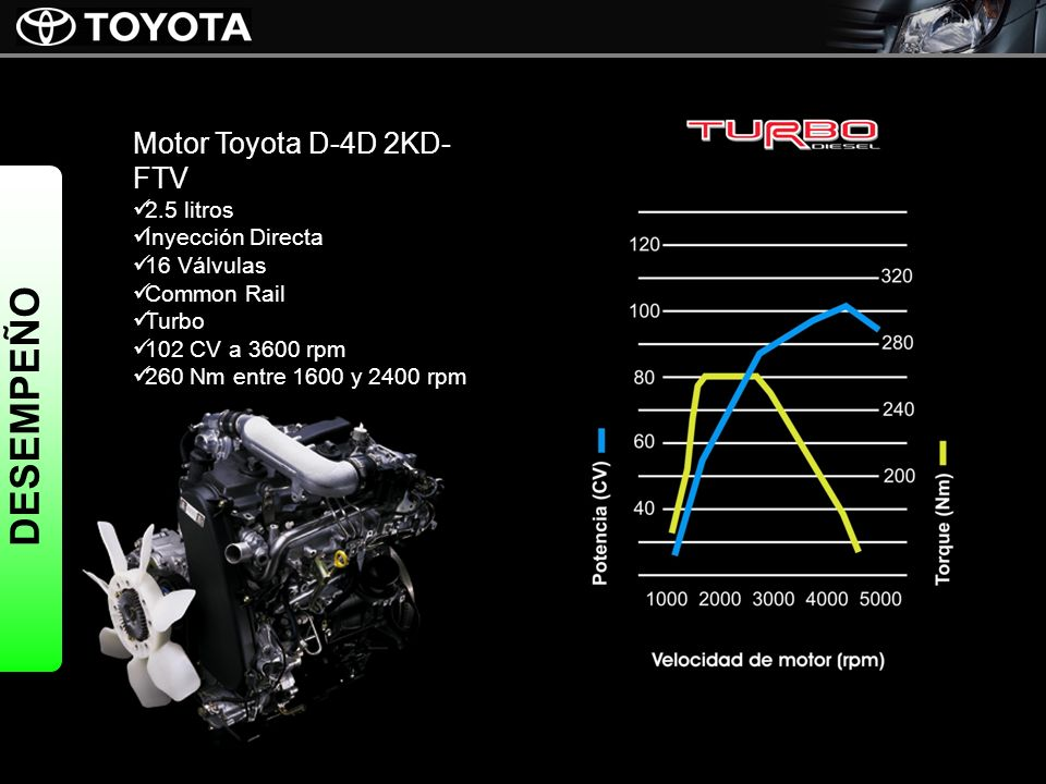 Motor Toyota D-4D 2KD- FTV 2.5 litros Inyección Directa 16 Válvulas Common Rail Turbo 102 CV a 3600 rpm 260 Nm entre 1600 y 2400 rpm DESEMPEÑO