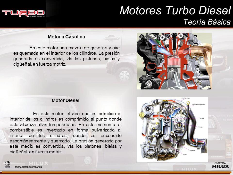 Motores Turbo Diesel Teoría Básica Motor a Gasolina En este motor una mezcla de gasolina y aire es quemada en el interior de los cilindros. La presión