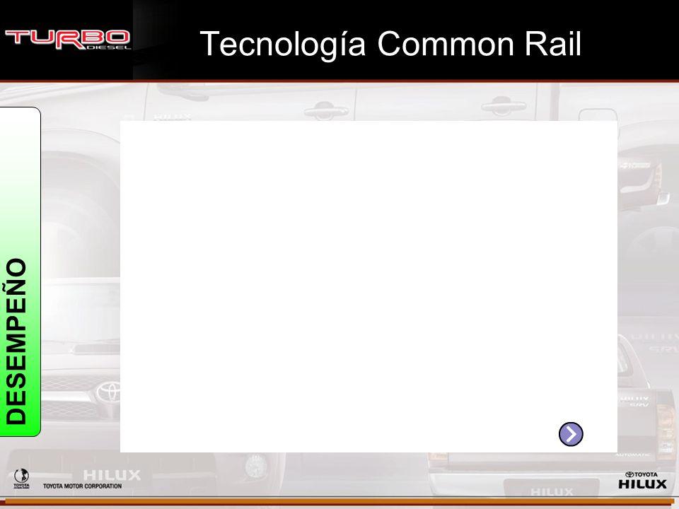 DESEMPEÑO Tecnología Common Rail