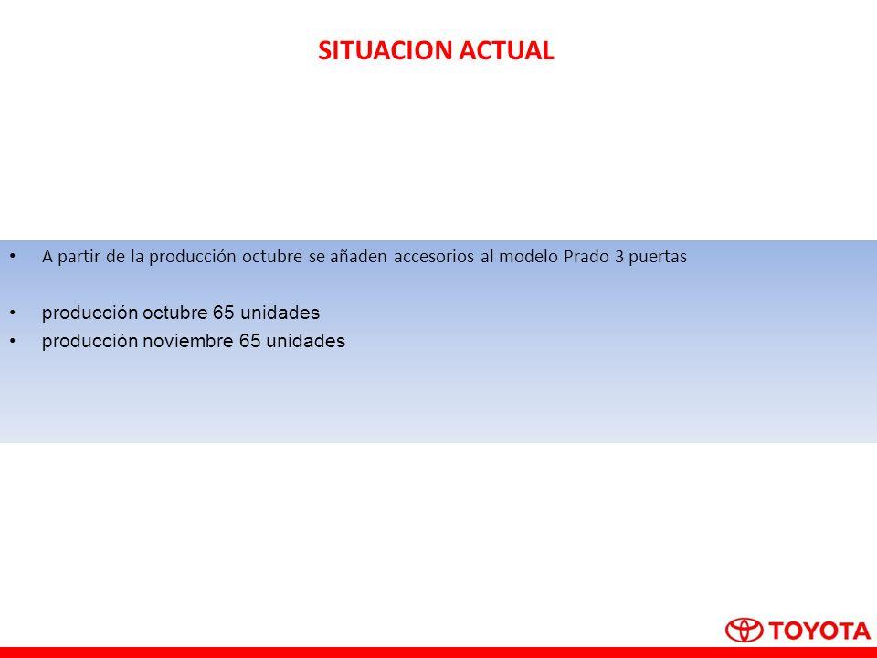 SITUACION ACTUAL A partir de la producción octubre se añaden accesorios al modelo Prado 3 puertas producción octubre 65 unidades producción noviembre