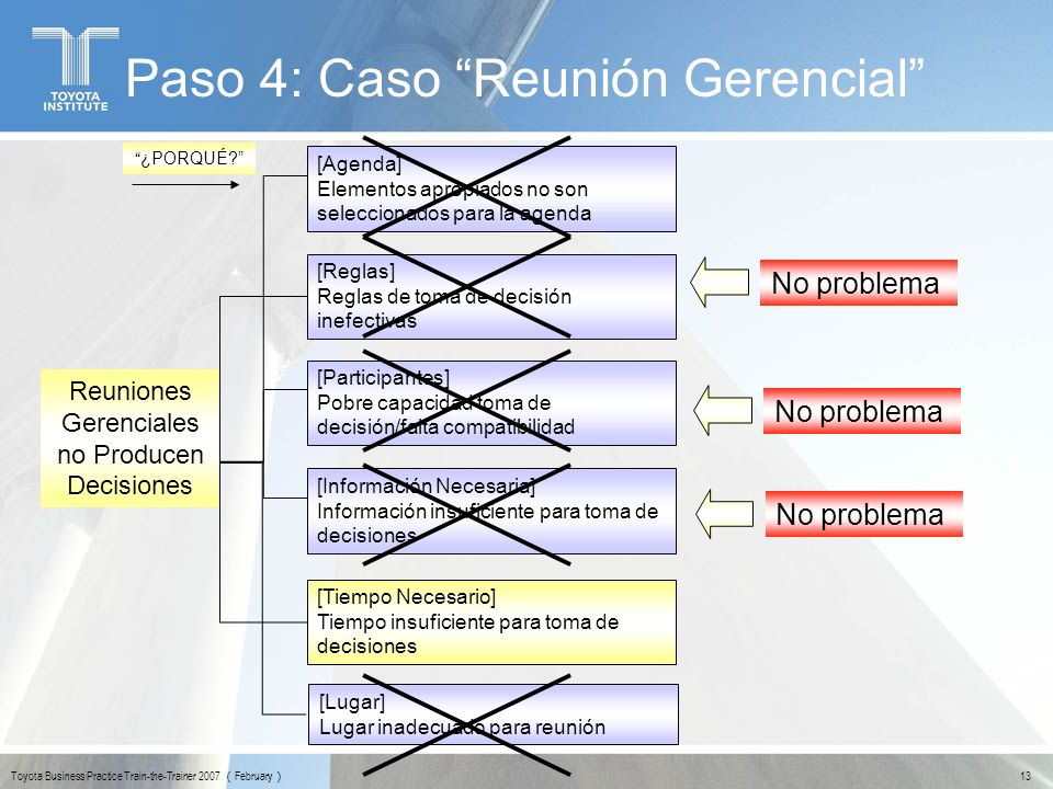 13 Toyota Business Practice Train-the-Trainer 2007 February Paso 4: Caso Reunión Gerencial ¿PORQUÉ? [Reglas] Reglas de toma de decisión inefectivas [T