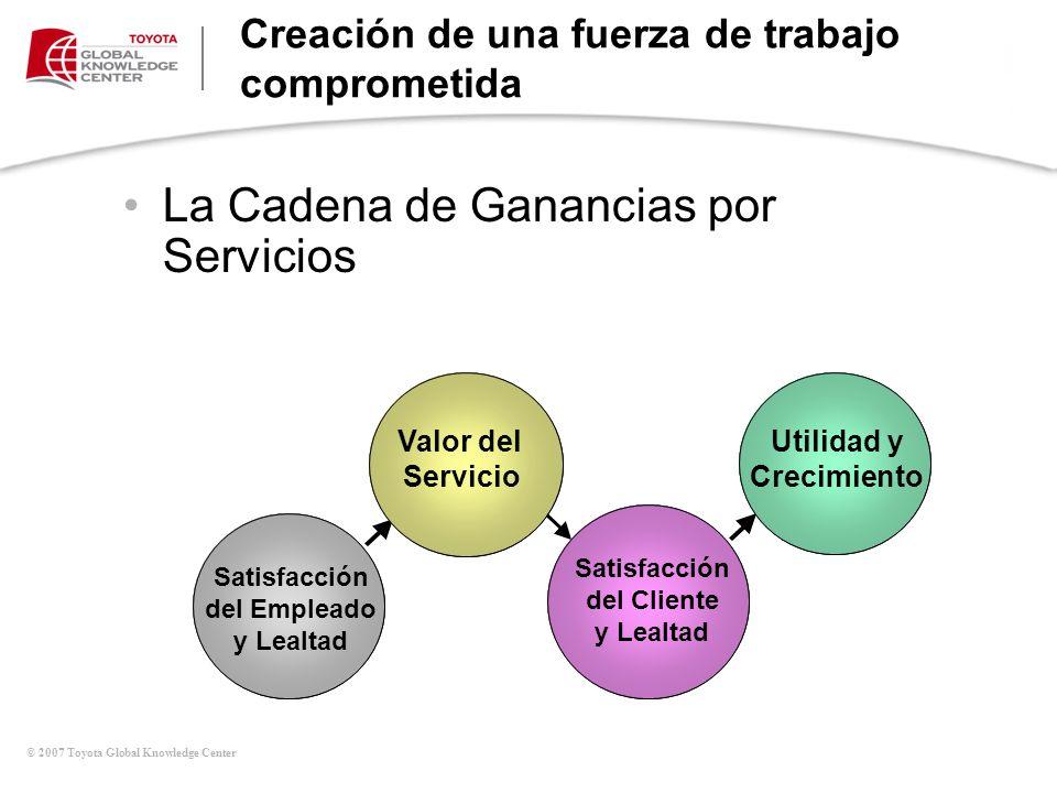 © 2007 Toyota Global Knowledge Center Creación de una fuerza de trabajo comprometida La Cadena de Ganancias por Servicios Employee Satisfaction and Lo