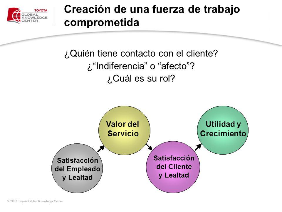 © 2007 Toyota Global Knowledge Center Creación de una fuerza de trabajo comprometida ¿Quién tiene contacto con el cliente? ¿Indiferencia o afecto? ¿Cu