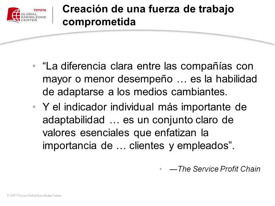 © 2007 Toyota Global Knowledge Center Creación de una fuerza de trabajo comprometida La diferencia clara entre las compañías con mayor o menor desempe