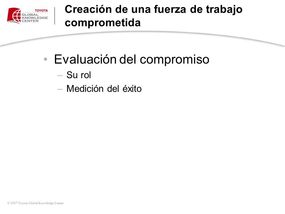© 2007 Toyota Global Knowledge Center Creación de una fuerza de trabajo comprometida Evaluación del compromiso –Su rol –Medición del éxito