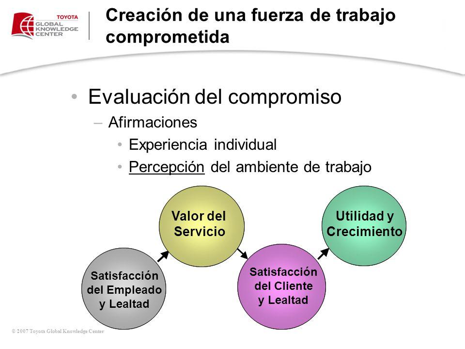 © 2007 Toyota Global Knowledge Center Creación de una fuerza de trabajo comprometida Evaluación del compromiso –Afirmaciones Experiencia individual Pe