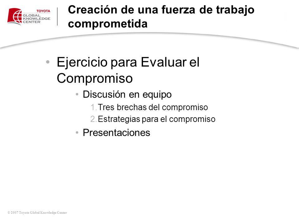 © 2007 Toyota Global Knowledge Center Creación de una fuerza de trabajo comprometida Ejercicio para Evaluar el Compromiso Discusión en equipo 1.Tres b