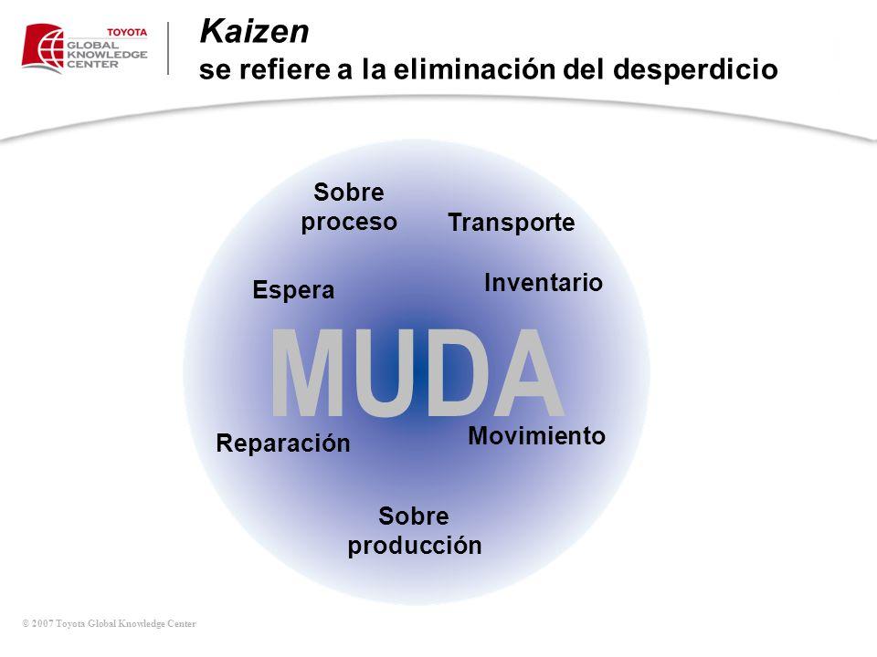 © 2007 Toyota Global Knowledge Center Kaizen se refiere a la eliminación del desperdicio MUDA Inventario Movimiento Transporte Sobre producción Repara