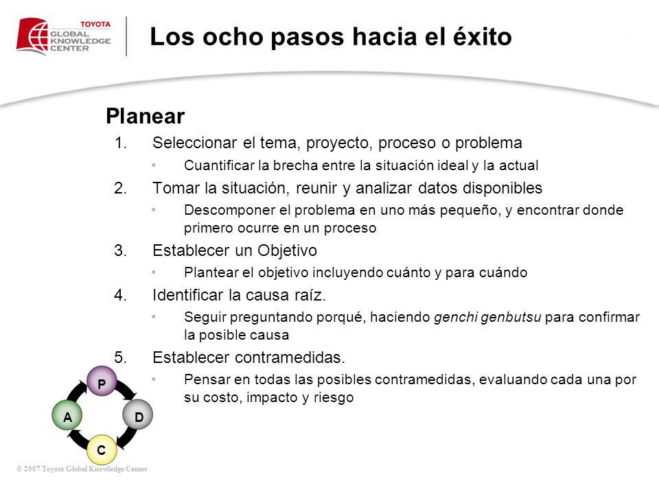© 2007 Toyota Global Knowledge Center Los ocho pasos hacia el éxito Planear 1.Seleccionar el tema, proyecto, proceso o problema Cuantificar la brecha