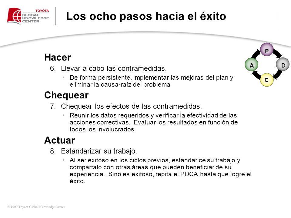 © 2007 Toyota Global Knowledge Center Hacer 6.Llevar a cabo las contramedidas. De forma persistente, implementar las mejoras del plan y eliminar la ca