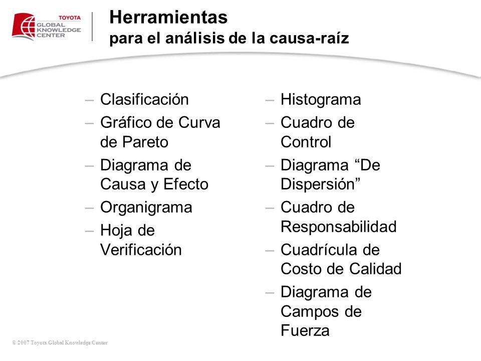 © 2007 Toyota Global Knowledge Center Herramientas para el análisis de la causa-raíz –Clasificación –Gráfico de Curva de Pareto –Diagrama de Causa y E