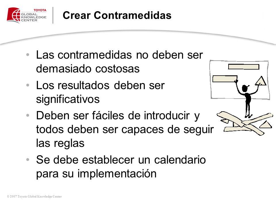 © 2007 Toyota Global Knowledge Center Crear Contramedidas Las contramedidas no deben ser demasiado costosas Los resultados deben ser significativos De