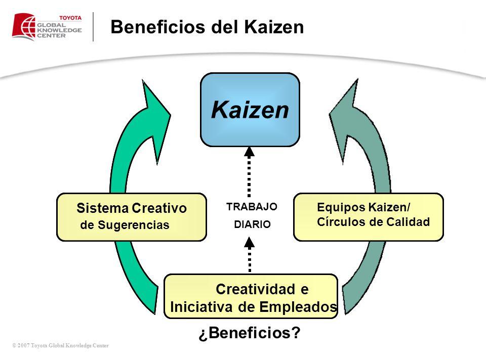 © 2007 Toyota Global Knowledge Center ¿Beneficios? TRABAJO DIARIO Employee Creativity and Initiative Kaizen Creative Suggestion System Kaizen Teams/ Q