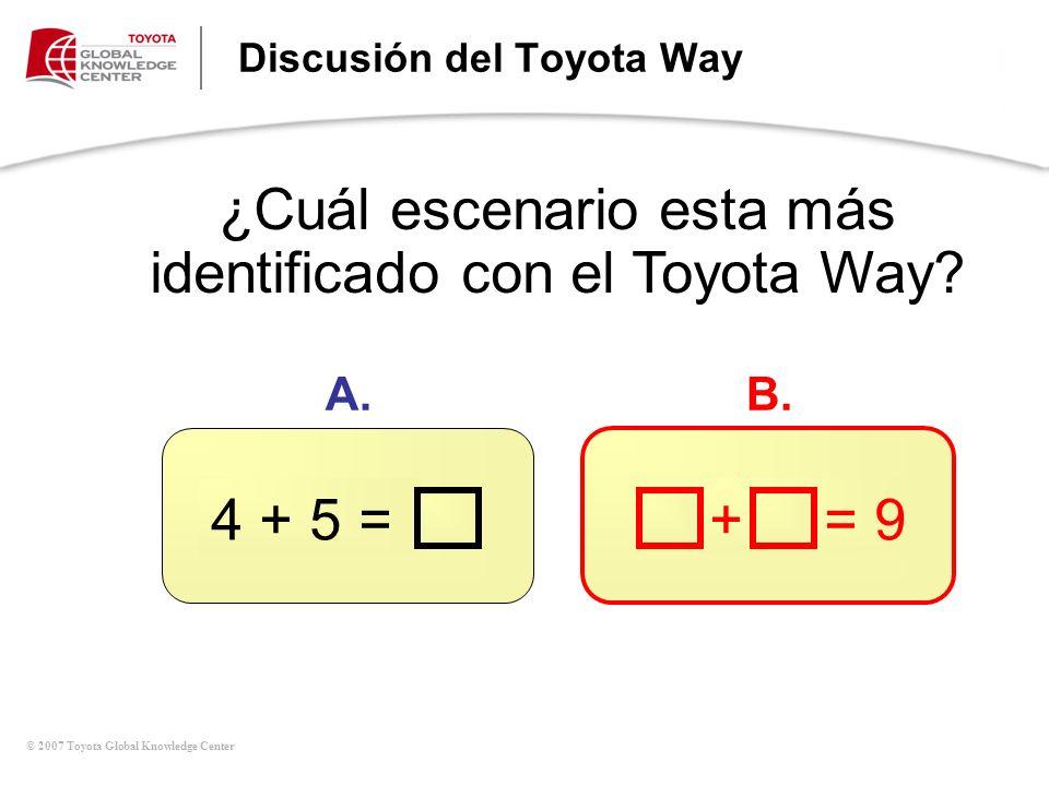 © 2007 Toyota Global Knowledge Center Discusión del Toyota Way A.Establecer un objetivo que parezca inaccesible, imposible de lograr B.Establecer objetivos extensos, pero asequibles y motivadores ¿Cuál escenario es el más ajustado al Toyota Way?
