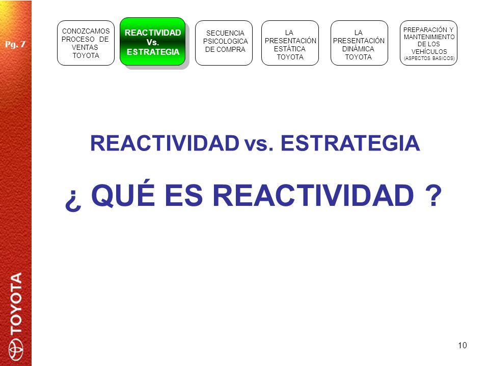 10 REACTIVIDAD vs. ESTRATEGIA ¿ QUÉ ES REACTIVIDAD ? REACTIVIDAD Vs. ESTRATEGIA SECUENCIA PSICOLOGICA DE COMPRA LA PRESENTACIÓN ESTÁTICA TOYOTA LA PRE