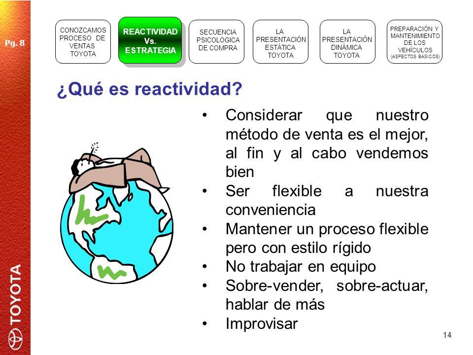14 ¿Qué es reactividad? Considerar que nuestro método de venta es el mejor, al fin y al cabo vendemos bien Ser flexible a nuestra conveniencia Mantene