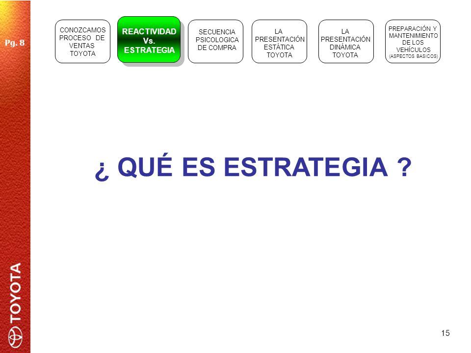15 ¿ QUÉ ES ESTRATEGIA ? SECUENCIA PSICOLOGICA DE COMPRA LA PRESENTACIÓN ESTÁTICA TOYOTA LA PRESENTACIÓN DINÁMICA TOYOTA PREPARACIÓN Y MANTENIMIENTO D
