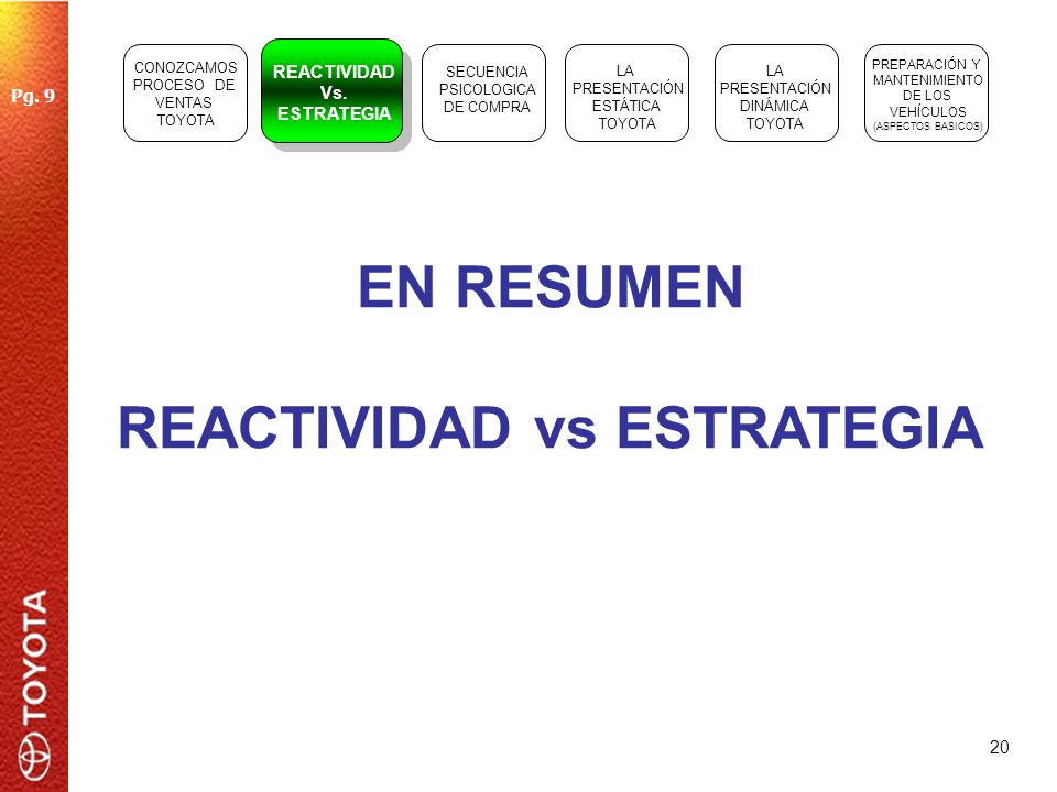 20 EN RESUMEN REACTIVIDAD vs ESTRATEGIA SECUENCIA PSICOLOGICA DE COMPRA LA PRESENTACIÓN ESTÁTICA TOYOTA LA PRESENTACIÓN DINÁMICA TOYOTA PREPARACIÓN Y