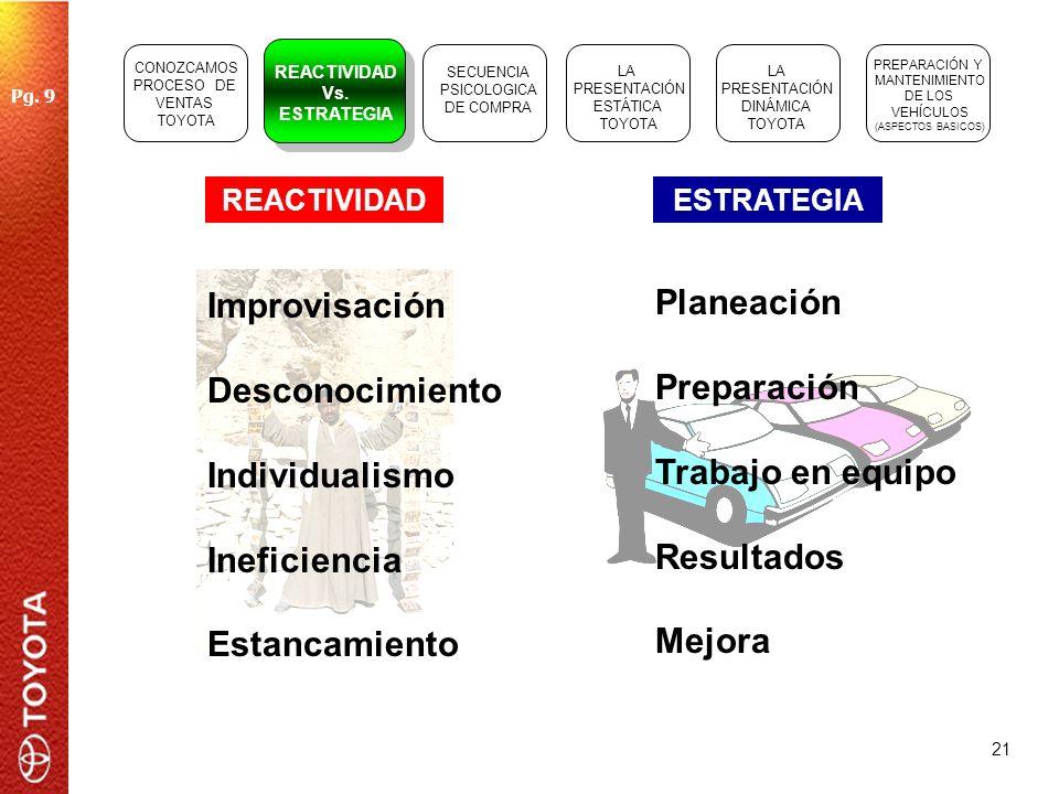 21 ESTRATEGIAREACTIVIDAD Planeación Preparación Trabajo en equipo Resultados Mejora Improvisación Desconocimiento Individualismo Ineficiencia Estancam