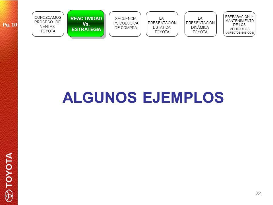 22 ALGUNOS EJEMPLOS SECUENCIA PSICOLOGICA DE COMPRA LA PRESENTACIÓN ESTÁTICA TOYOTA LA PRESENTACIÓN DINÁMICA TOYOTA PREPARACIÓN Y MANTENIMIENTO DE LOS
