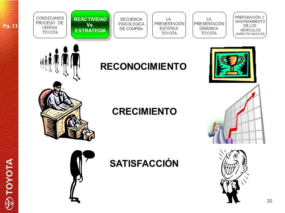 30 SATISFACCIÓN RECONOCIMIENTO CRECIMIENTO SECUENCIA PSICOLOGICA DE COMPRA LA PRESENTACIÓN ESTÁTICA TOYOTA LA PRESENTACIÓN DINÁMICA TOYOTA PREPARACIÓN