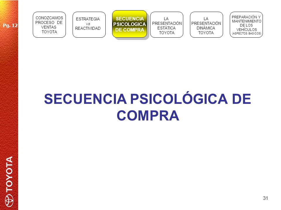 31 SECUENCIA PSICOLÓGICA DE COMPRA ESTRATEGIA vs REACTIVIDAD SECUENCIA PSICOLOGICA DE COMPRA LA PRESENTACIÓN ESTÁTICA TOYOTA LA PRESENTACIÓN DINÁMICA
