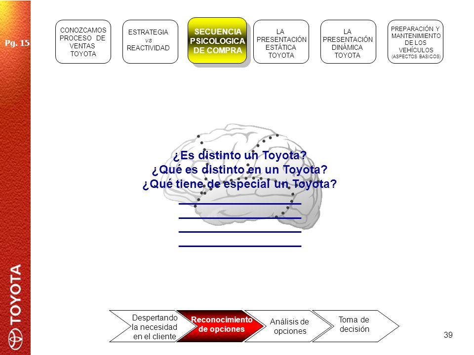 39 Despertando la necesidad en el cliente Reconocimiento de opciones Análisis de opciones Toma de decisión ¿Es distinto un Toyota? ¿Qué es distinto en
