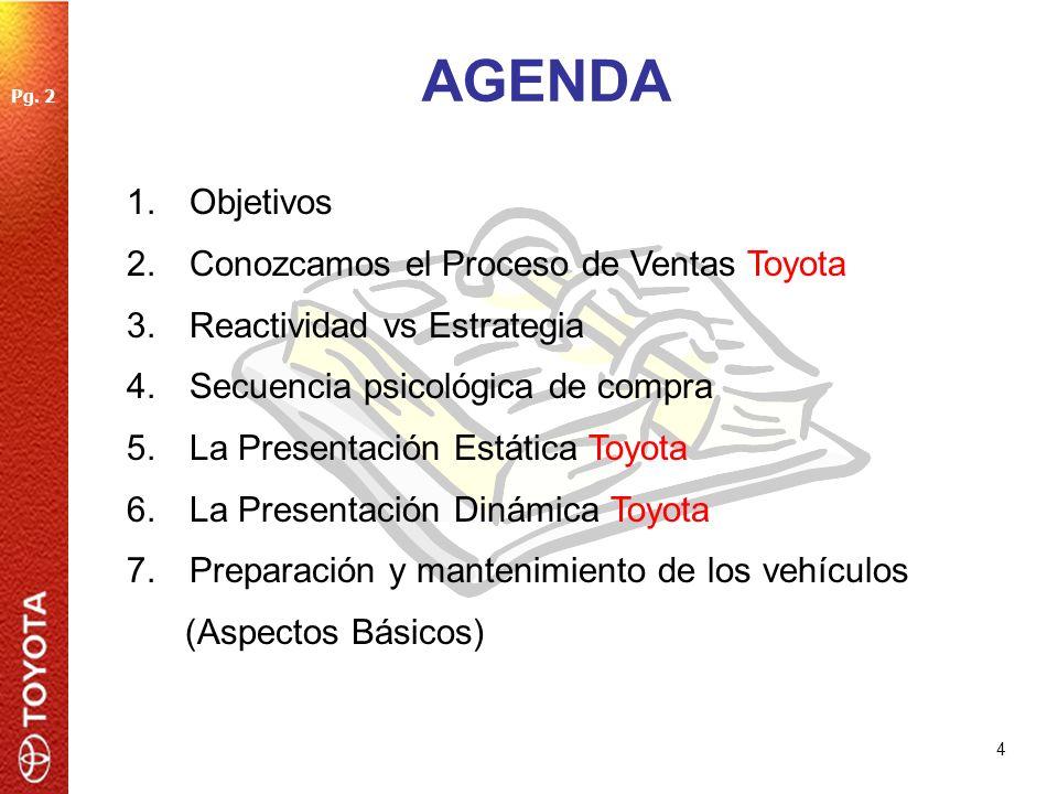 4 1. Objetivos 2. Conozcamos el Proceso de Ventas Toyota 3. Reactividad vs Estrategia 4. Secuencia psicológica de compra 5. La Presentación Estática T