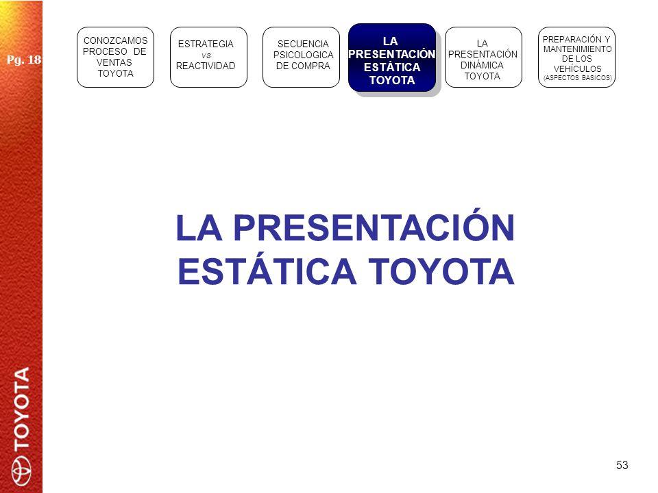 53 LA PRESENTACIÓN ESTÁTICA TOYOTA ESTRATEGIA vs REACTIVIDAD SECUENCIA PSICOLOGICA DE COMPRA LA PRESENTACIÓN ESTÁTICA TOYOTA LA PRESENTACIÓN DINÁMICA