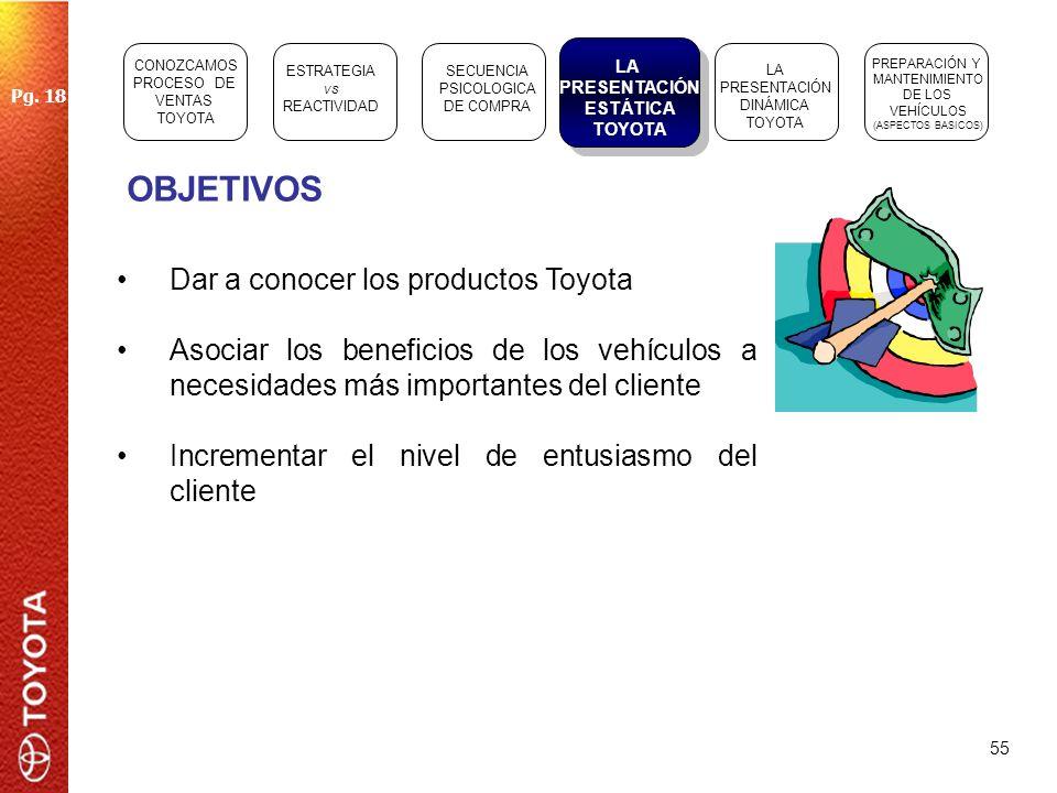 55 Dar a conocer los productos Toyota Asociar los beneficios de los vehículos a necesidades más importantes del cliente Incrementar el nivel de entusi