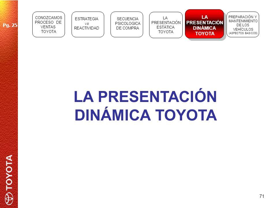71 LA PRESENTACIÓN DINÁMICA TOYOTA ESTRATEGIA vs REACTIVIDAD SECUENCIA PSICOLOGICA DE COMPRA LA PRESENTACIÓN ESTÁTICA TOYOTA LA PRESENTACIÓN DINÁMICA