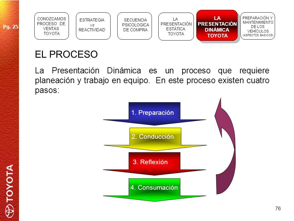 76 EL PROCESO La Presentación Dinámica es un proceso que requiere planeación y trabajo en equipo. En este proceso existen cuatro pasos: 1. Preparación